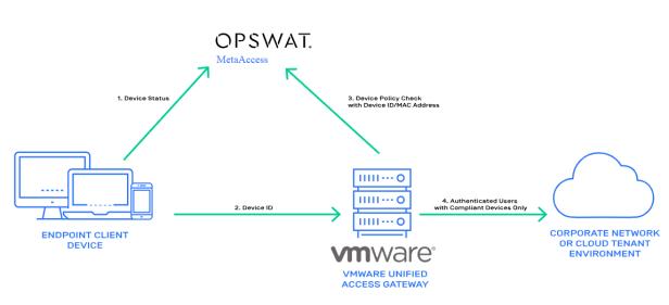 2019-02-05 11_59_31-VMware _ OPSWAT